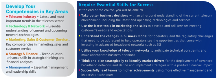 Develop Your Competencies in Key Areas and Acquire Essential Skills